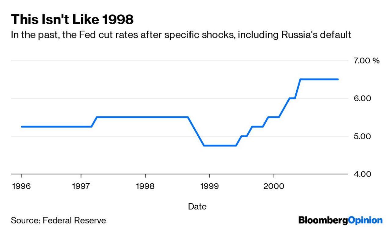 美国经济很好 美联储也不关心