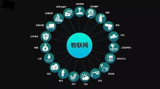 依赖于在全国范围内推出物联网 Jio Fiber
