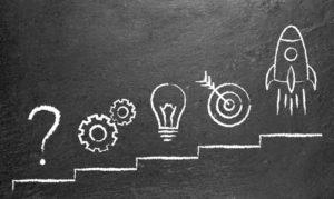 建立一致品牌故事的5个步骤