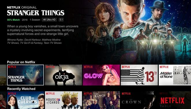 Netflix投资者可立即犯下的最严重错误