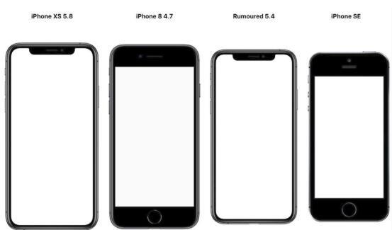 2020年iPhone震惊因为全新苹果手机曝光
