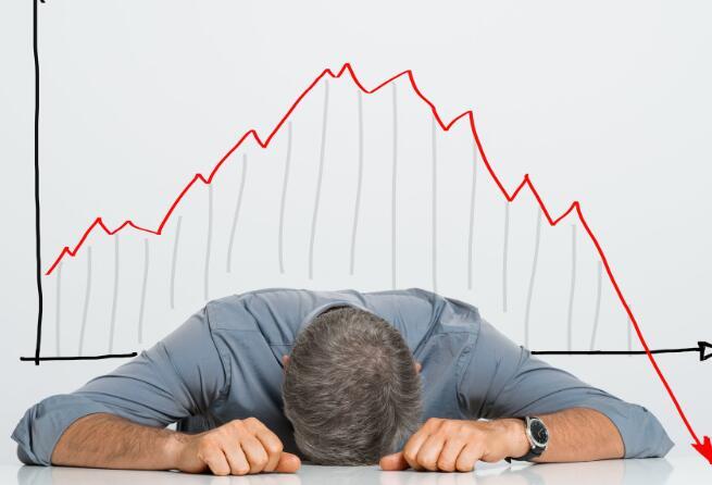 投资者预期降息现在我们知道他们是正确的