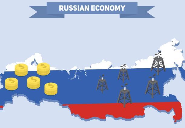 俄罗斯股市今天恢复震荡