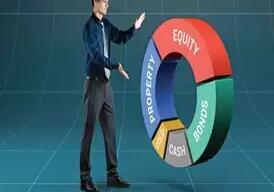 资产分配在投资组合中的重要性