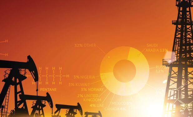 西方石油削减股息至一分钱