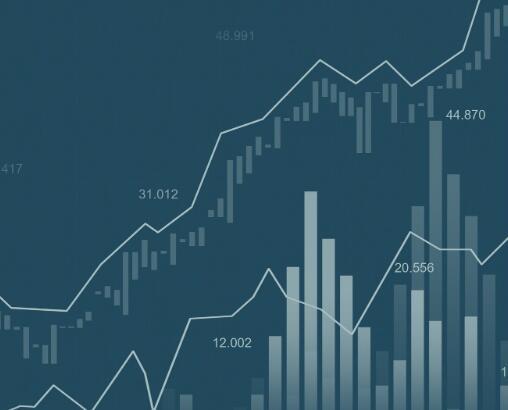 投资者继续对周五的积极就业报告做出反应