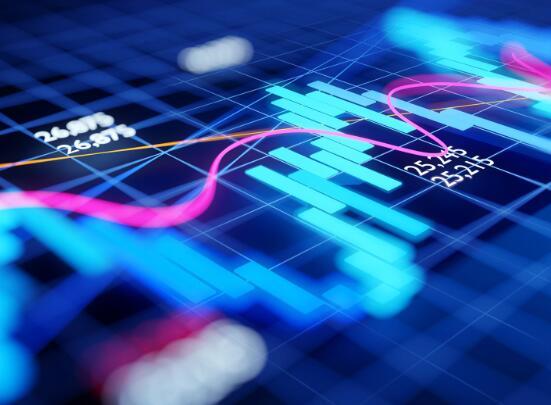 投资者很高兴看到一些积极的经济数据