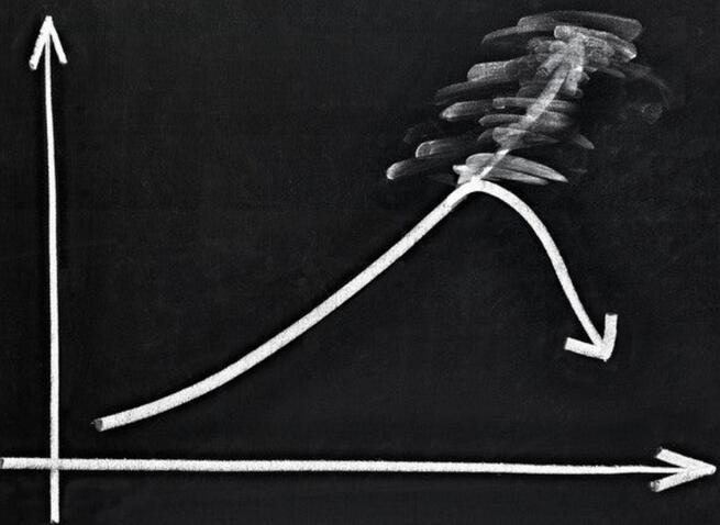 今天股票上升后的库存量下降了13%