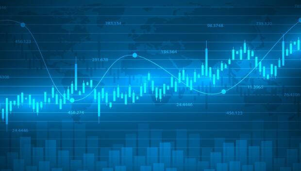 丹纳赫的股价在7月飙升15.2%