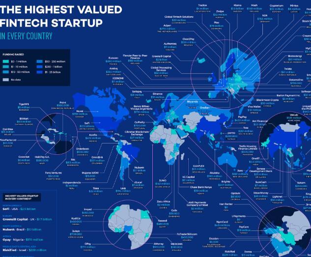 全球最大的金融科技创业热点在哪里