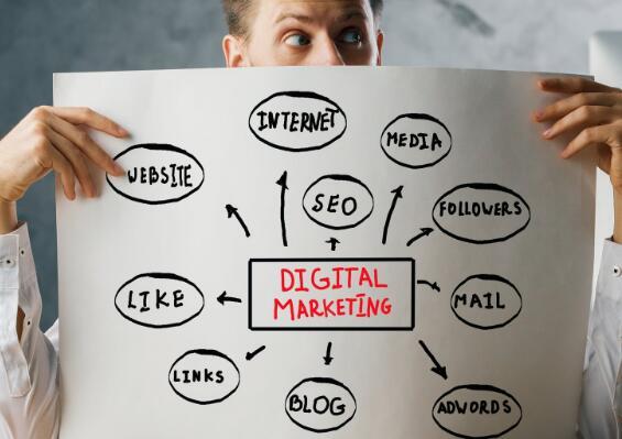 在线广告重新定位专家发布了可靠的初步结果