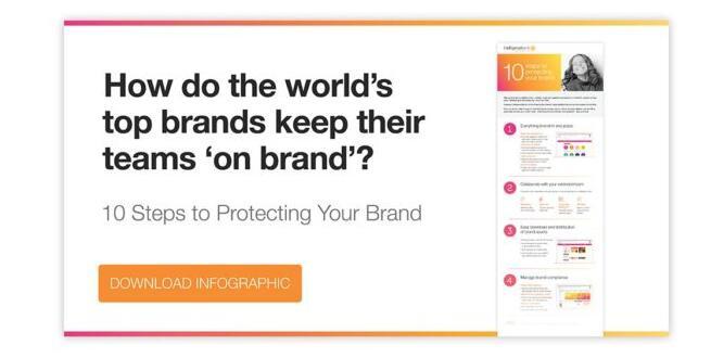 如何保护您的金融品牌的营销完整性和合规性