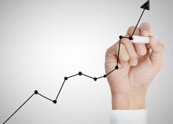 电子商务销售额增长了近200% 净收入增长了146%