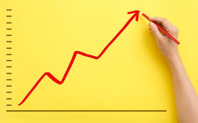 特斯拉股价暴涨4% 特斯拉的股票价格昂贵
