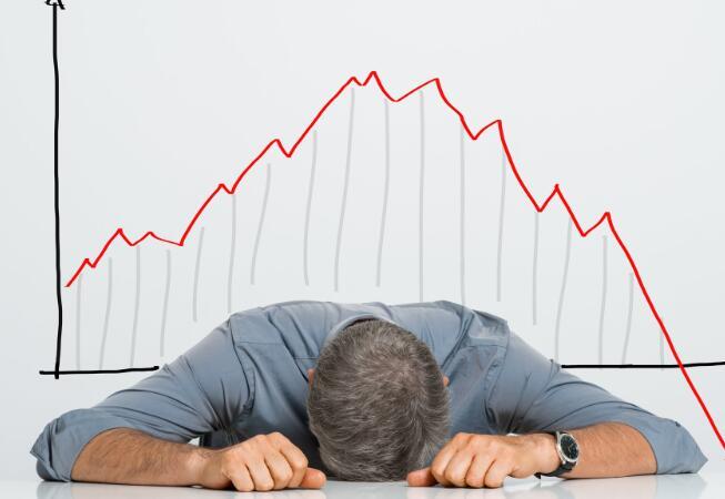 该分析师不建议购买股票 因此投资者正在抛售