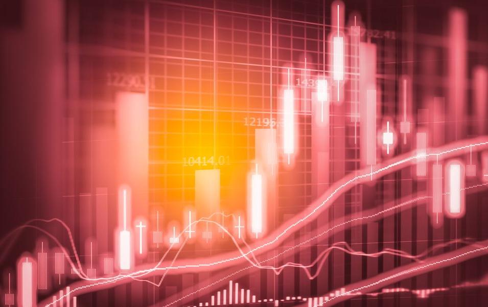 股票行情怎么做到预期投资指标