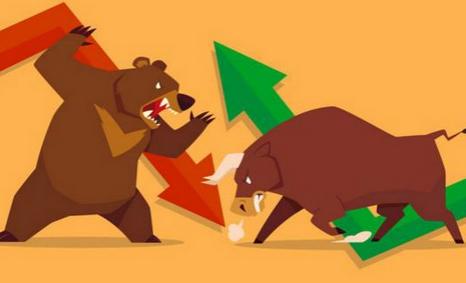 查看今日股市行情主要从5个方面解读股票市场