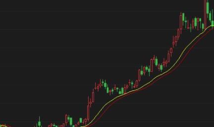 沪指高开并不意味着此后市场将会变得稳定