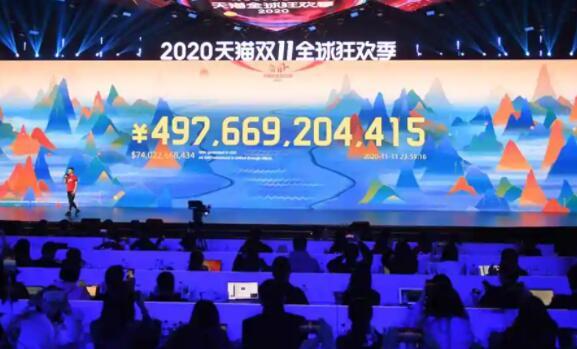 中国双十一在线销售额创历史新高