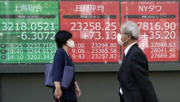 华尔街在2020年结束新高后全球股票上涨