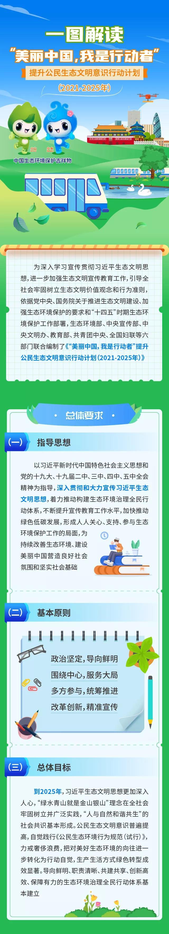 """""""美丽中国,我是行动者""""提升公民生态文明意识行动计划(202"""